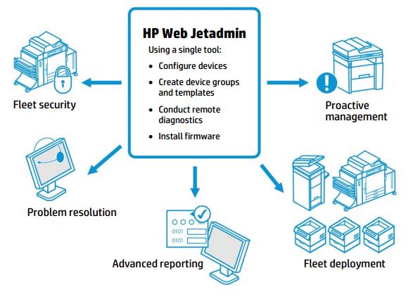 Print administrasjon - Avant IT - Advanced Solutions