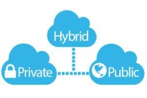 Hybdrid-SkyDrift