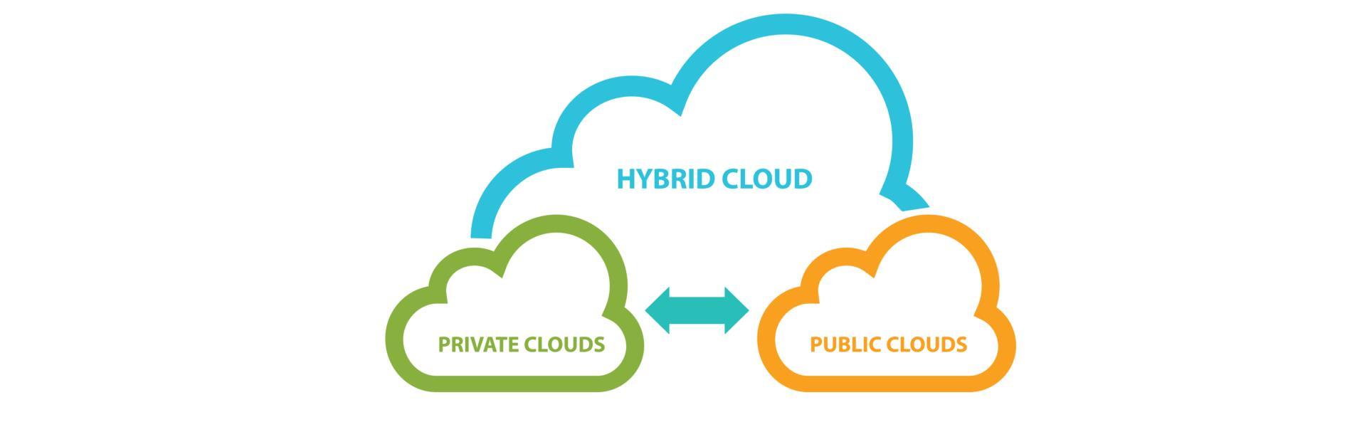 Hybrid SkyDrift